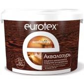 Пропитка для дерева Аквалак EUROTEX (Аквалак Евротекс)
